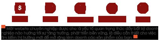 Thiết kế web tại Vinh Nghệ An